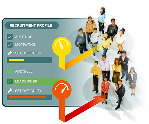 Conduct online recruitment tests